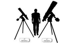 Dimensionen - Wie groß ist eigentlich ein Teleskop?