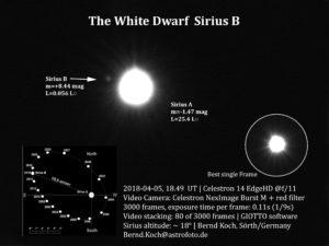 Sirius B aufgenommen mit C14 EdgeHD bei f/11 und NexImage Burst M mit Rotfilter - Bernd Koch