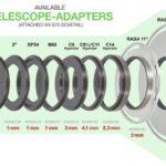 Baader Universal-Filterschubladensystem (UFC): Die teleskopseitigen UFC-Adapter (Teil 5)