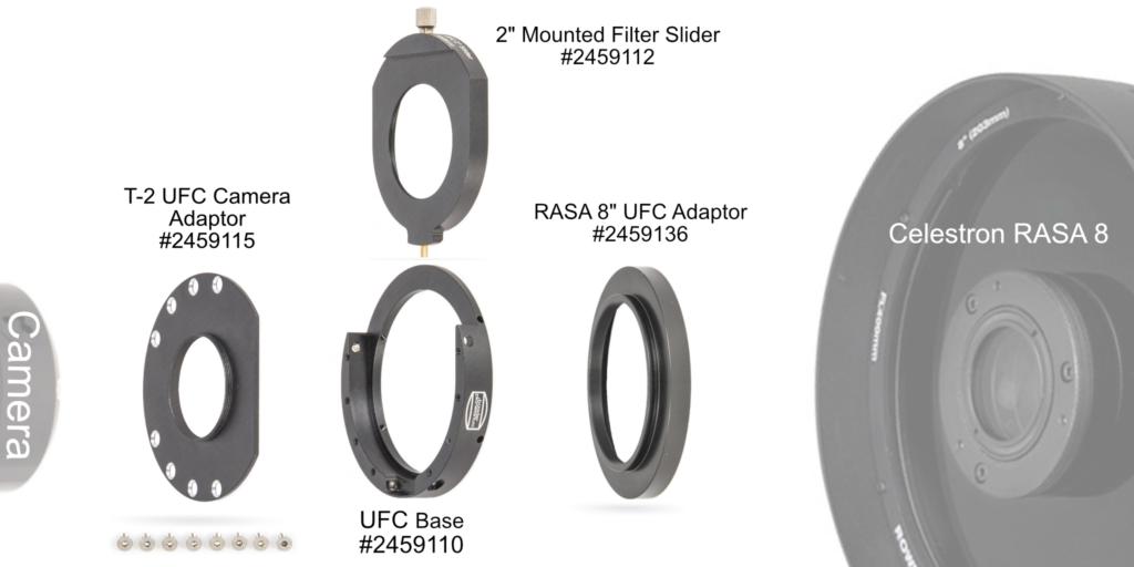 Beispielaufbau für den RASA 8 mit UFC
